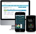 Telcare's blood glucose meter gets federal approval