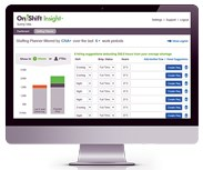 OnShift Insight, OnShift Hire hit market