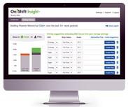 OnShift monitor