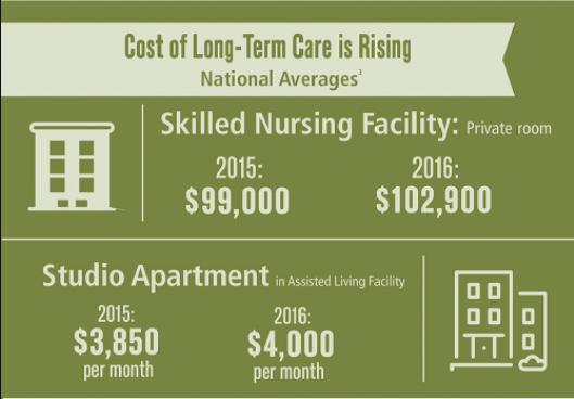 How Much Do You Pay A Caregiver Caregivers Los Angeles Ca