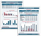 Report offers latest industry-performance information
